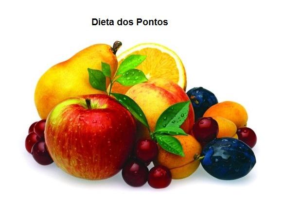 Dieta Dos Pontos! Entenda E Aplique!